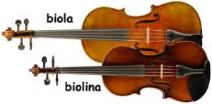 biolin-biola