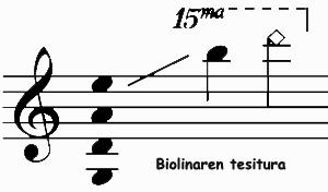 biolina tesitura