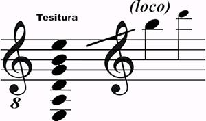 gitar tesitura